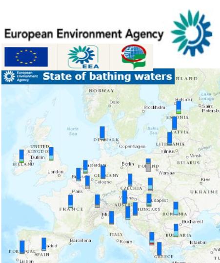 La regione Lombardia pubblica dati falsi sulla qualità delle acque all' Agenzia Ambientale Europea ( EEA )